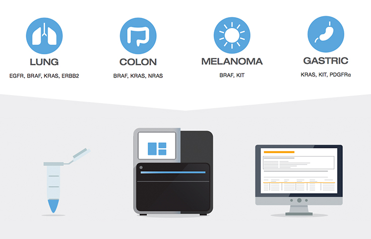 MiniSeq Sequencing System | Small, affordable benchtop sequencer