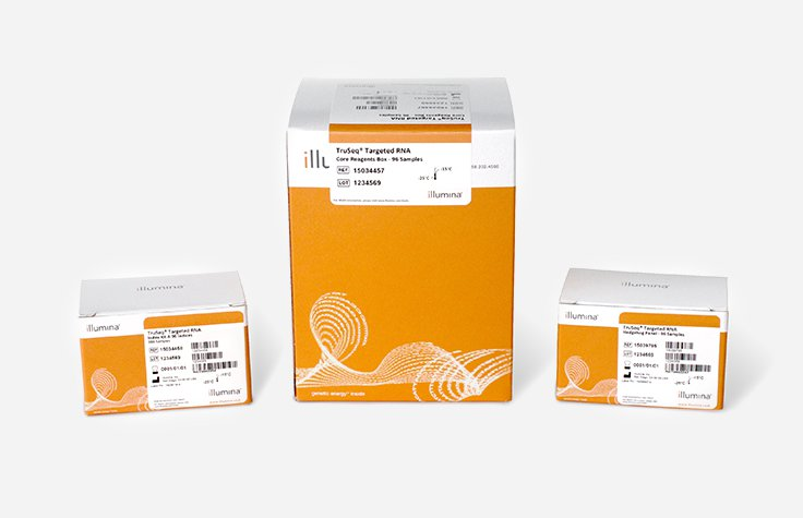 TruSeq Targeted RNA Expression kits